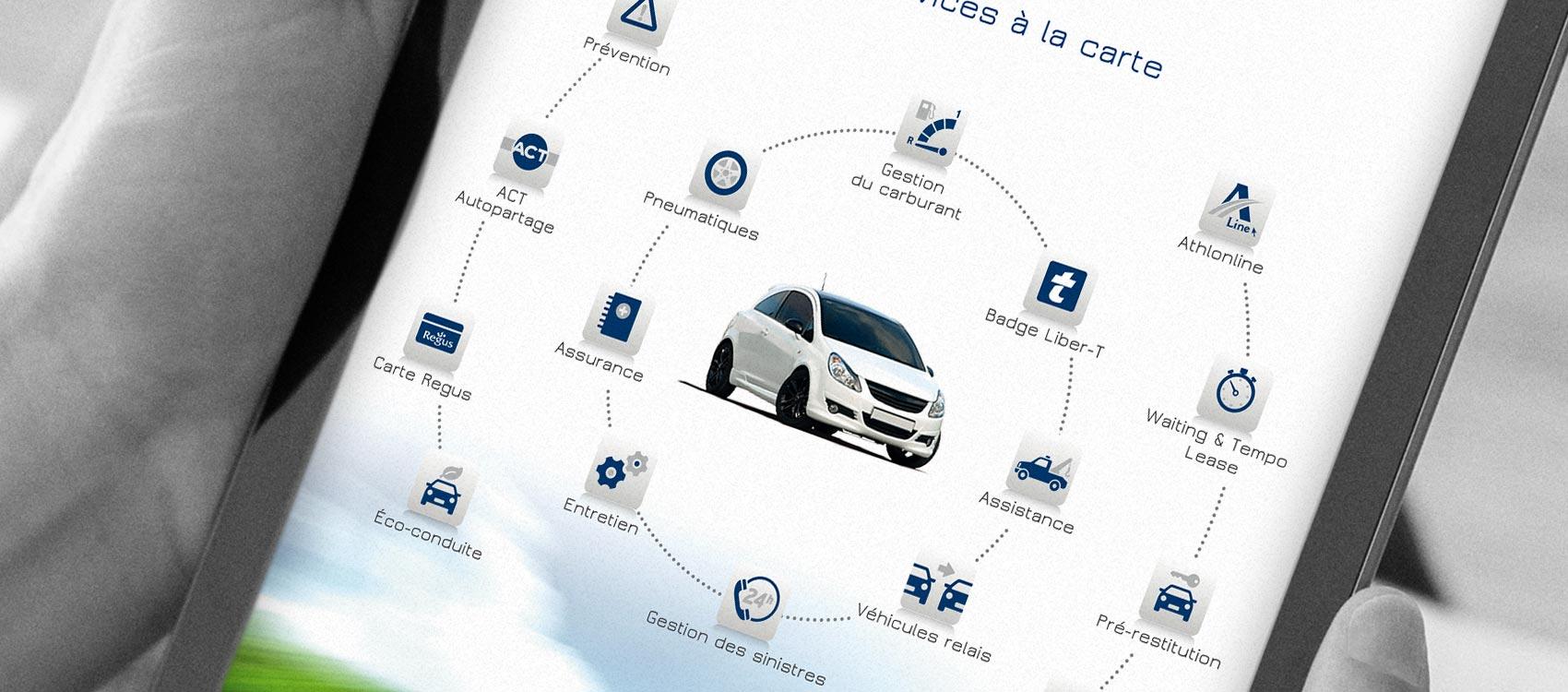 Athlon Car Lease services à la carte