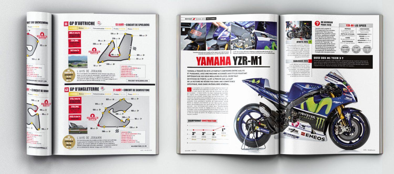 Magazine-Sport-bikes_guide circuits_pilotes_motos